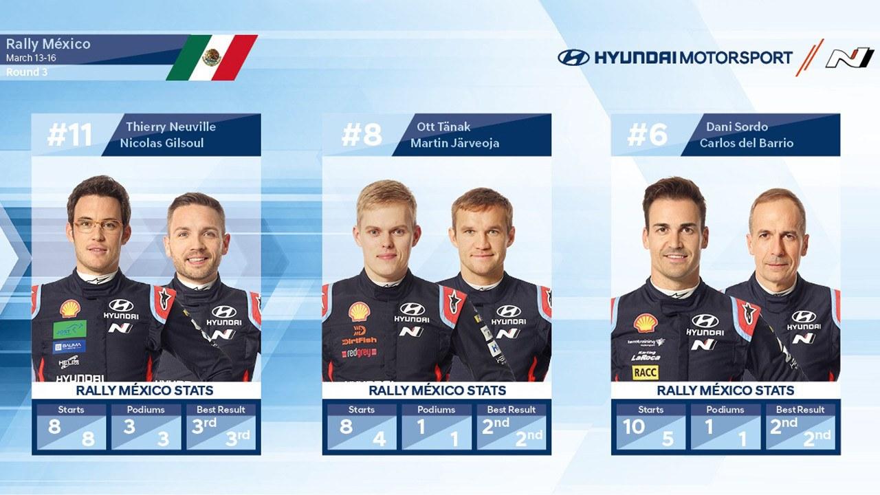 Hyundai Motorsport cuenta con Dani Sordo para el Rally de México
