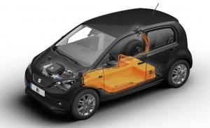 Cómo es un coche eléctrico por dentro: adéntrate en el SEAT Mii electric