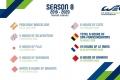 El WEC anuncia un final de calendario nuevo para su temporada 2019-20