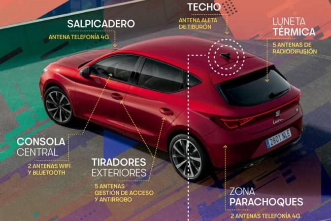 Las 16 antenas del SEAT León 2020