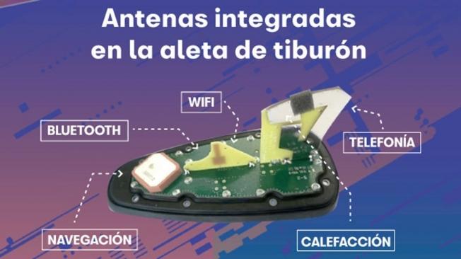Antena aleta de tiburón del SEAT León 2020