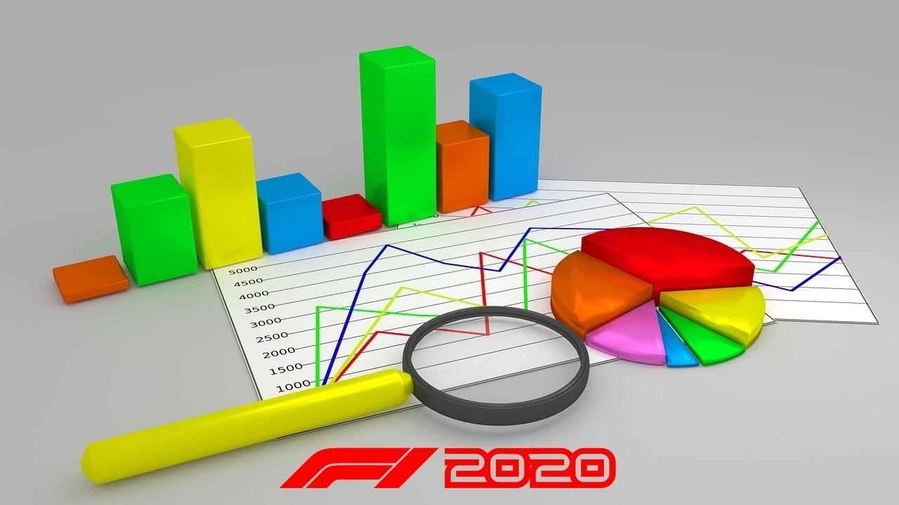 Las estadísticas y datos del Mundial 2020 de Fórmula 1