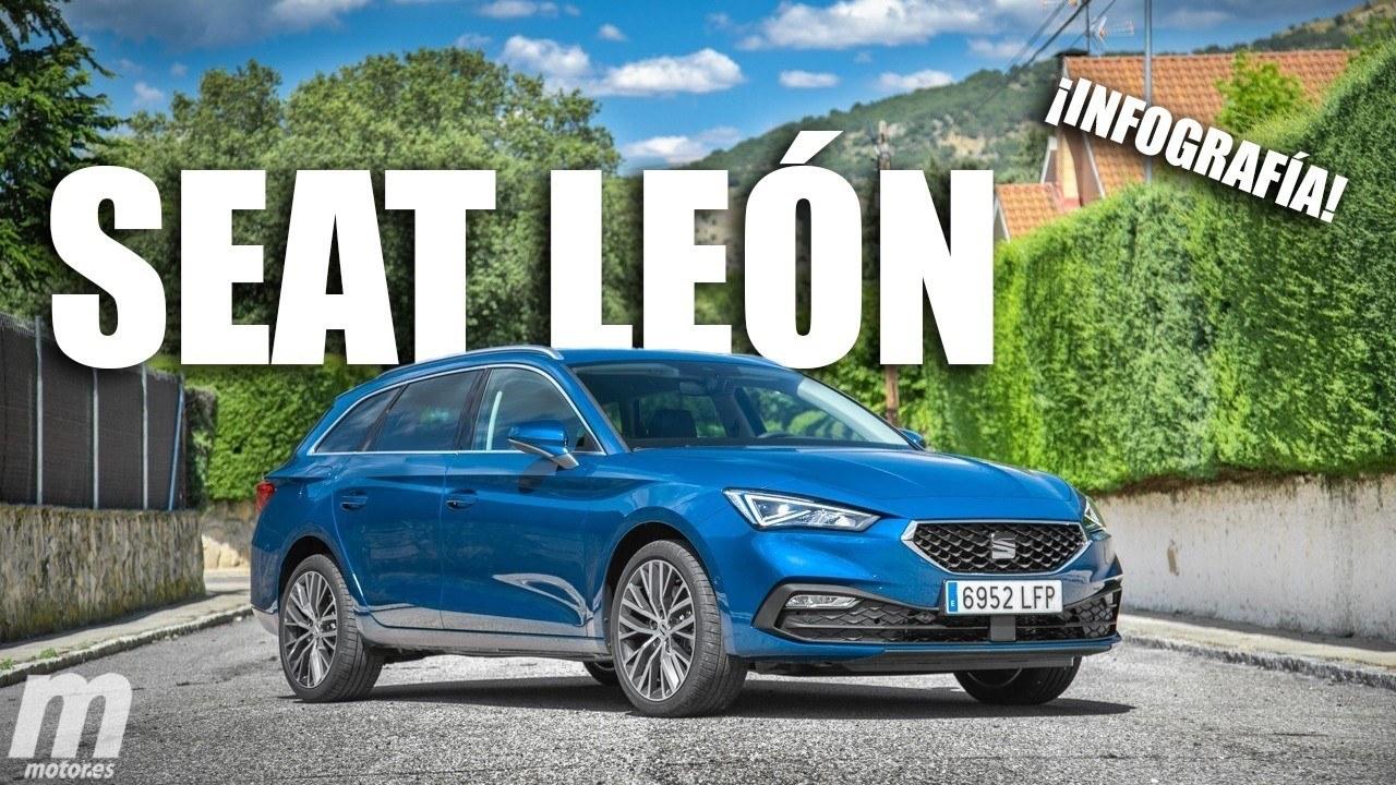 Las claves del nuevo SEAT León 2020 (con infografía)