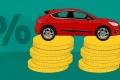 Estos son todos los impuestos que tenemos que pagar por tener un coche