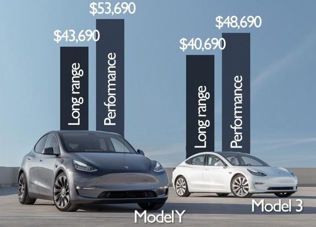 Diferencia de precio entre el Tesla Model Y y el Tesla Model 3