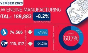 La industria del motor británica podrá respirar durante dos meses, no hay «Brexit» duro