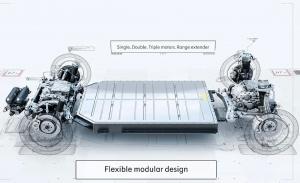 Reuters dice que Geely prepara una nueva firma de eléctricos para competir con Tesla