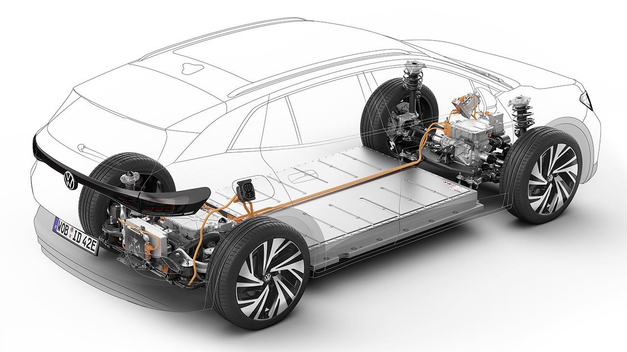 Volkswagen ID.4 GTX - esquema técnico