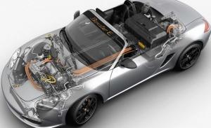 Unas declaraciones apuntan al desarrollo de un concept del Porsche Boxster eléctrico