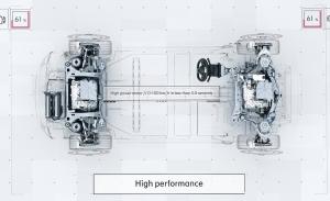 Las cualidades de la plataforma SEA para coches eléctricos de Geely