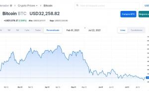 Tesla se abre al Bitcoin (otra vez), tras una caída del valor del BTC a la mitad