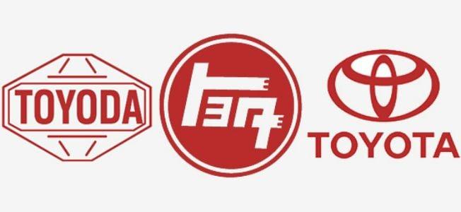 Evolución de los logos de la marca