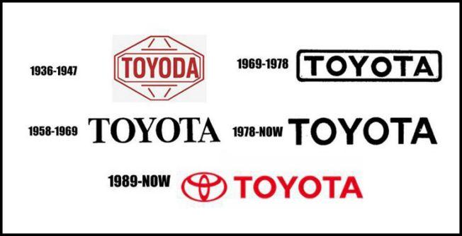 Los diferentes logos empleados por Toyota